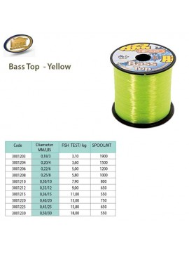 Fir Lineaeffe Bass Top Galben